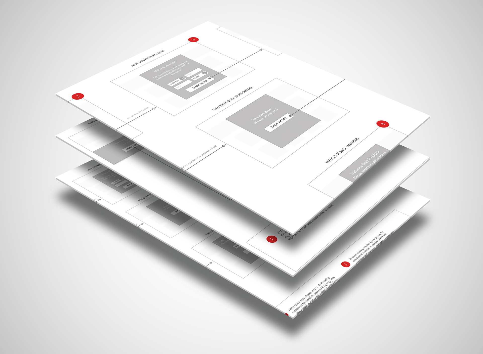 wireframe sample
